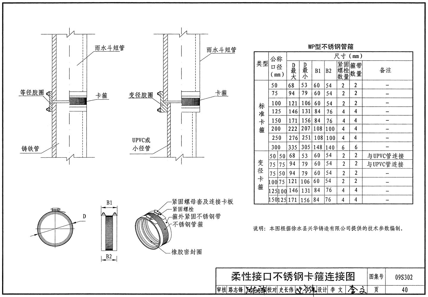 雨水斗选用及安装(09s302)